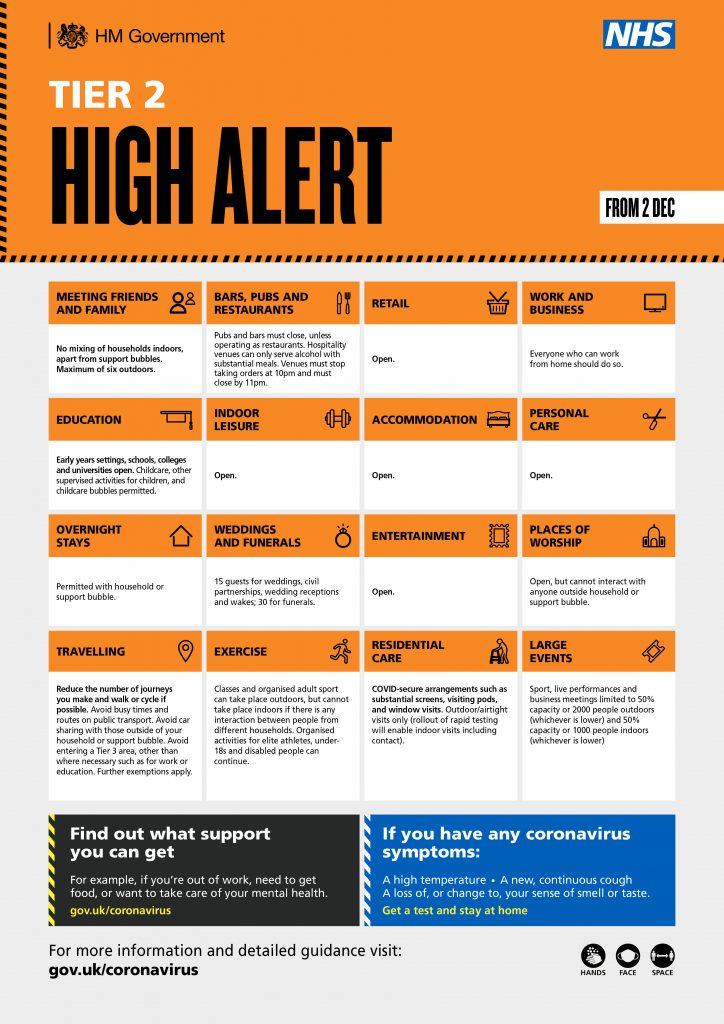 Tier 2 High Alert Poster