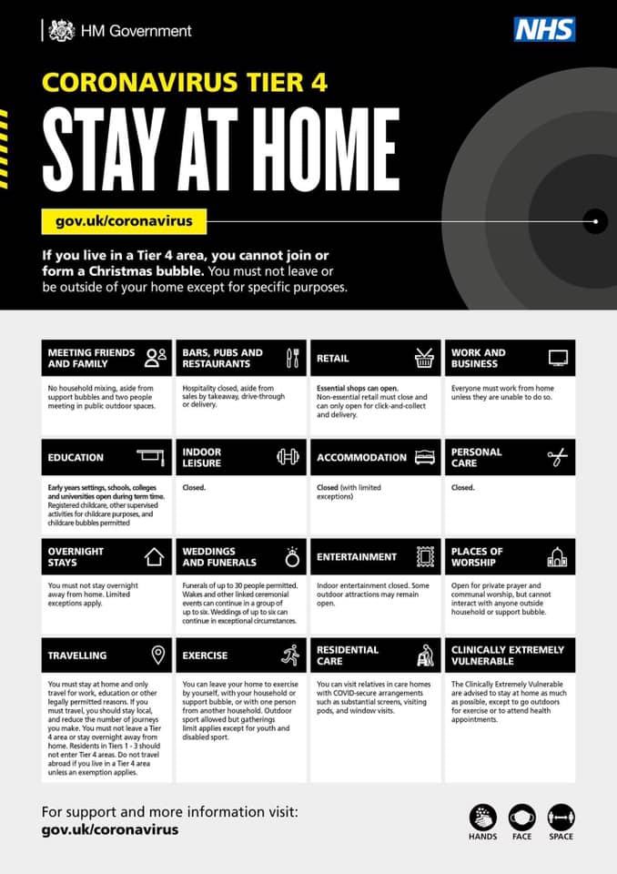 Coronavirus T4 - stay at home